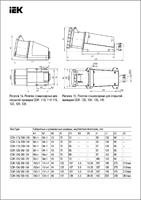 Розетка кабельная 125А 3Р+N+Е IР54 на поверхность 380В 145 IEK (ИЭК) PSR12-125-5