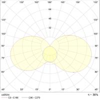 Светильник ЛБО BH 236 PS up/down 2х36Вт КЛЛ 2G11 ЭПРА IP20 | 1391000010 Световые Технологии