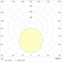 Светильник светодиодный CD LED 13 13Вт 4000К IP54 потолочн. СТ 1134000050 Световые Технологии