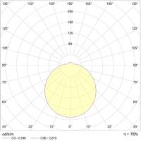 Светильник НБО/НПО RKL 360 new 3х60Вт ЛН Е27 IP40   1143000060 Световые Технологии
