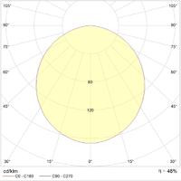 Светильник ЛВО OWP/R 418 /595 HF 4х18Вт Т8 G13 ЭПРА IP54/IP20   1373001121 Световые Технологии