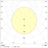 Светильник OPL/R 418 /595/ HF GRILIATO 4х18Вт G13 IP20 встраив. под грильято 610х590 СТ 1027000150 Световые Технологии