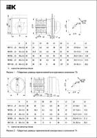 Переключатель кулачковый ПКП25-13/У 25А на 2 полож. откл.-вкл. 400В IEK BCS23-025-1 (ИЭК)